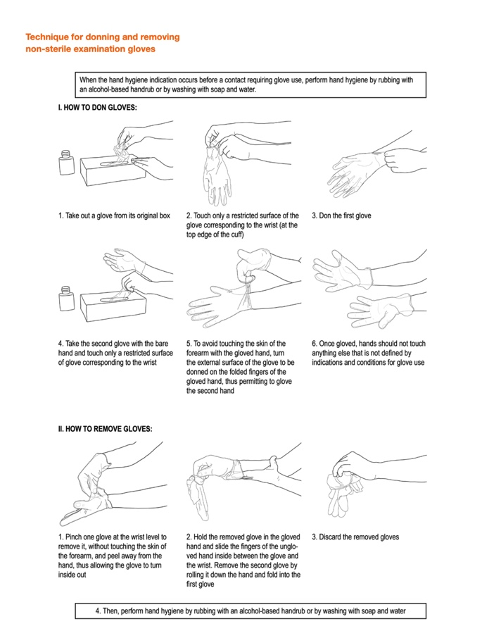 WHO Guidance and Technique for donning and removing non-sterile examination gloves